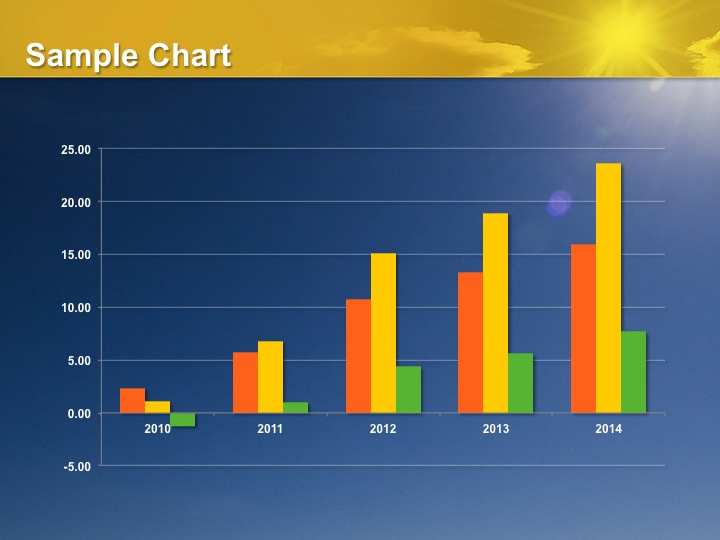 Chart style for ThermaSun Powerpoint presentation