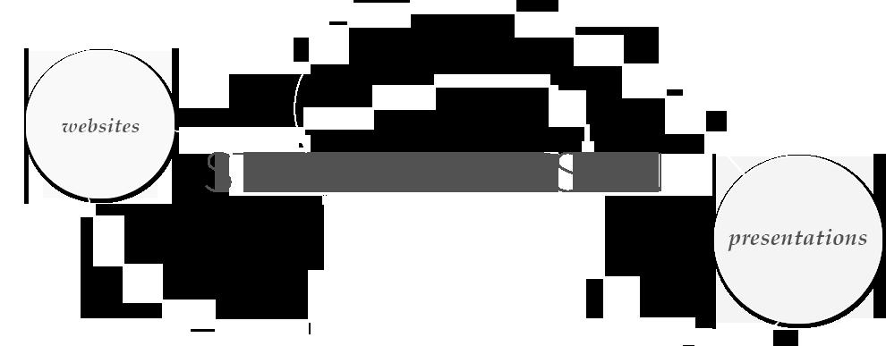 professional brading strategic website design and presentation graphics