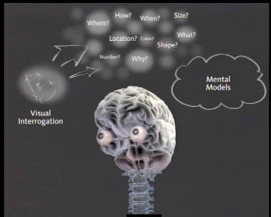 brain-simple-graphics